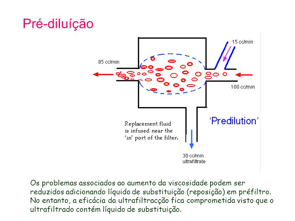 Tetralogy of Fallot 21.9.98. Pré-diluíção.