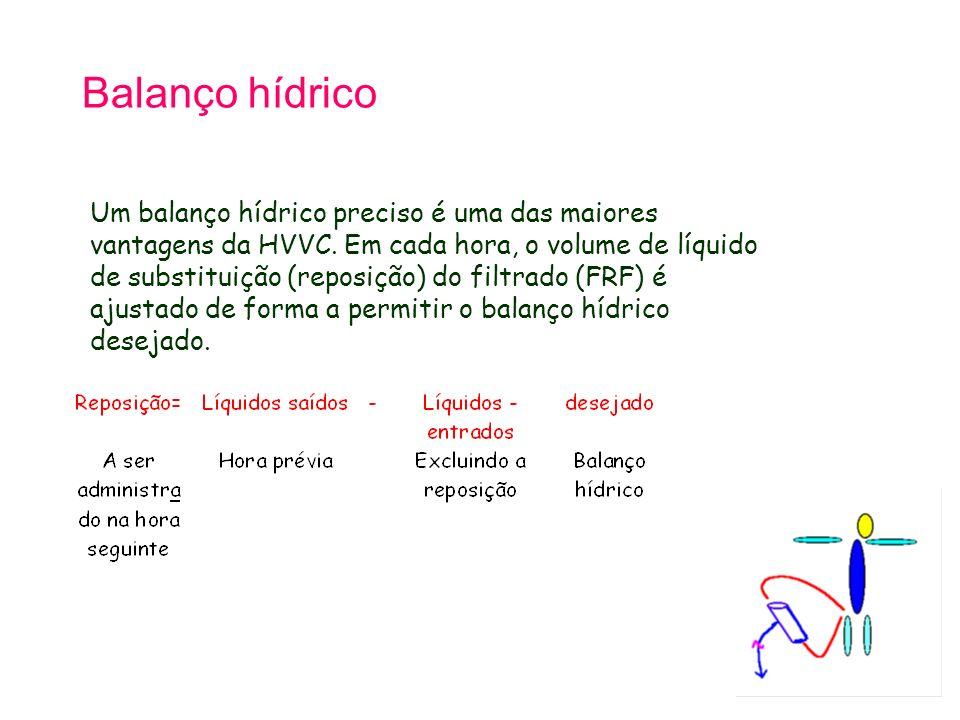 Tetralogy of Fallot 21.9.98. Balanço hídrico.
