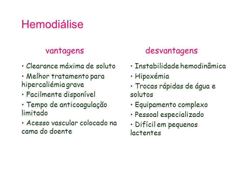 Hemodiálise vantagens desvantagens Clearance máxima de soluto