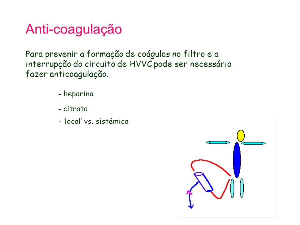 Tetralogy of Fallot 21.9.98. Anti-coagulação.