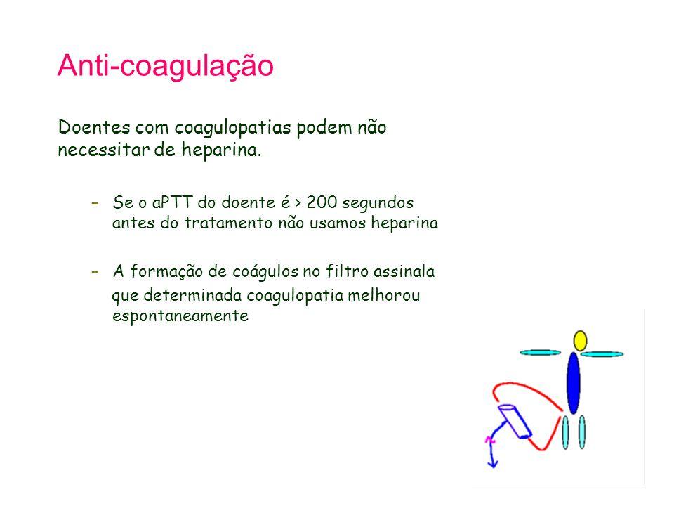 Tetralogy of Fallot 21.9.98. Anti-coagulação. Doentes com coagulopatias podem não necessitar de heparina.