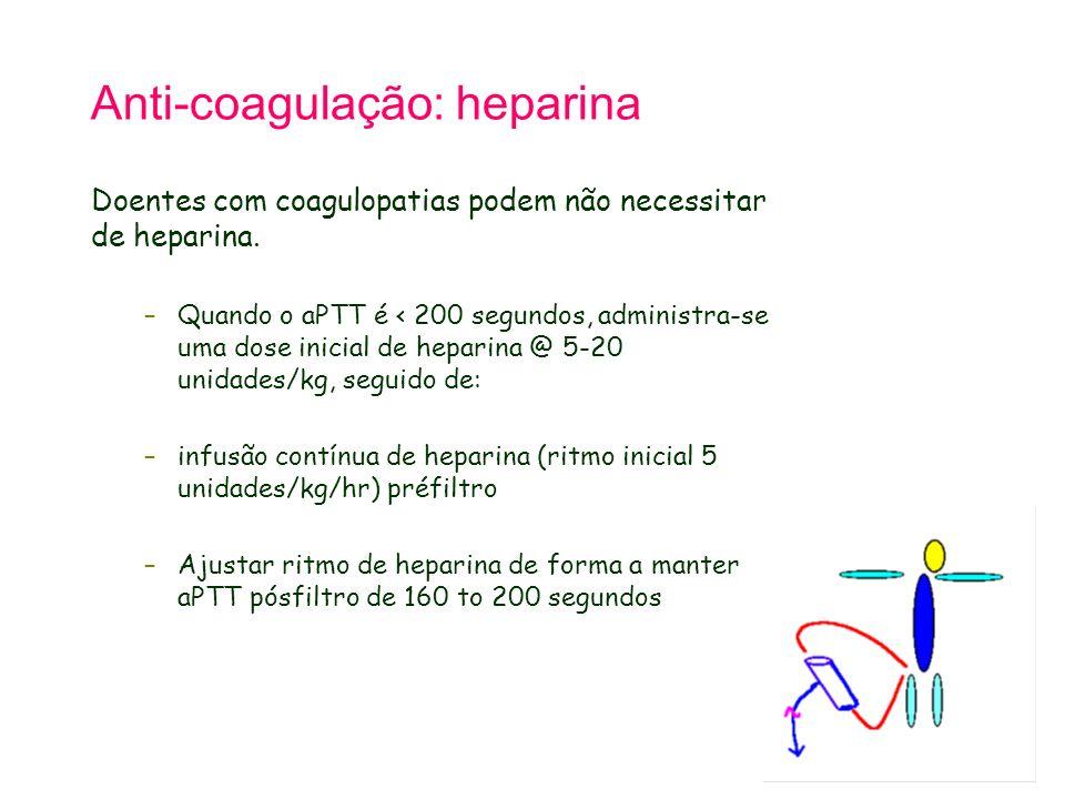 Anti-coagulação: heparina