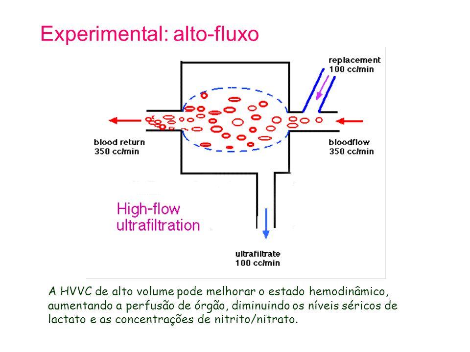 Experimental: alto-fluxo
