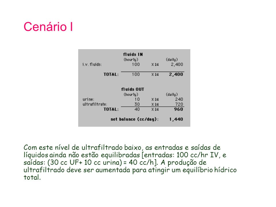 Tetralogy of Fallot 21.9.98. Cenário I.