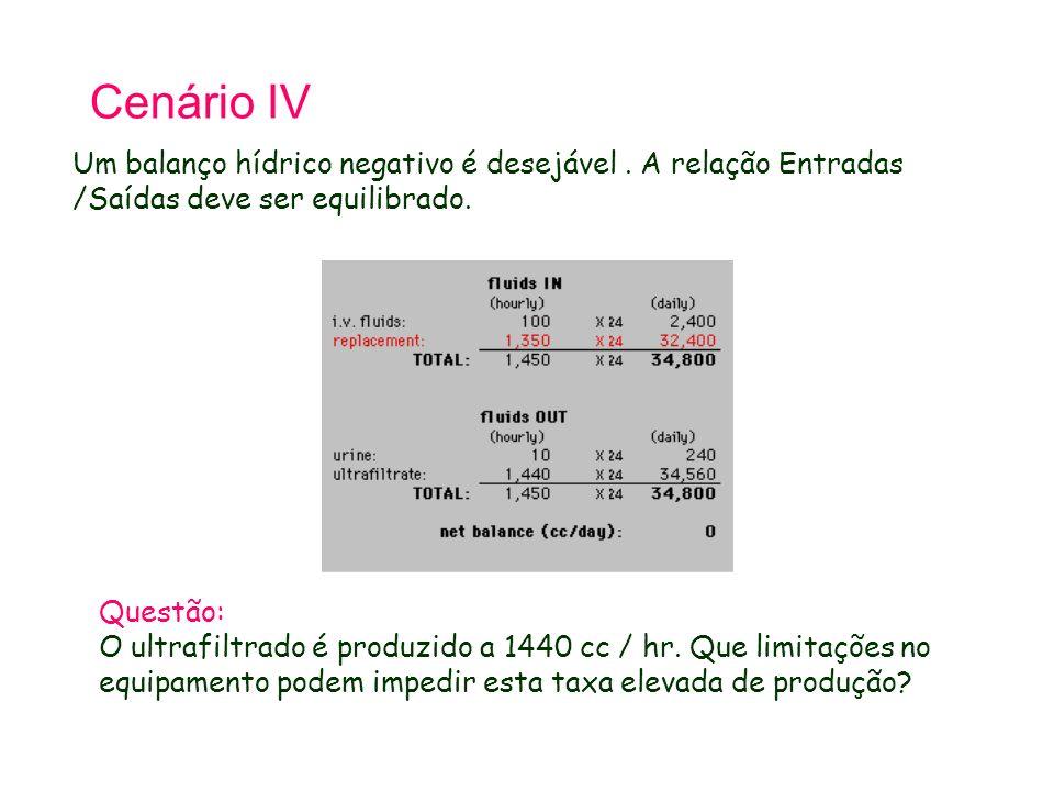 Tetralogy of Fallot 21.9.98. Cenário IV. Um balanço hídrico negativo é desejável . A relação Entradas /Saídas deve ser equilibrado.