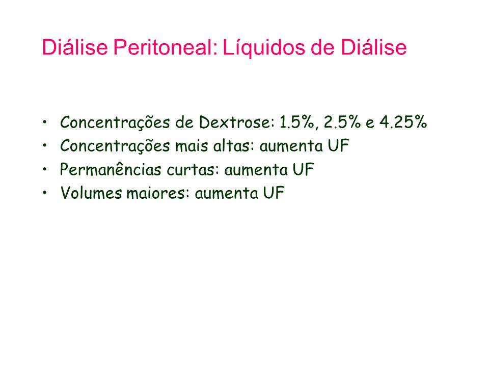 Diálise Peritoneal: Líquidos de Diálise