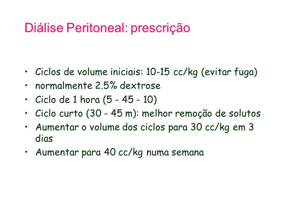 Diálise Peritoneal: prescrição