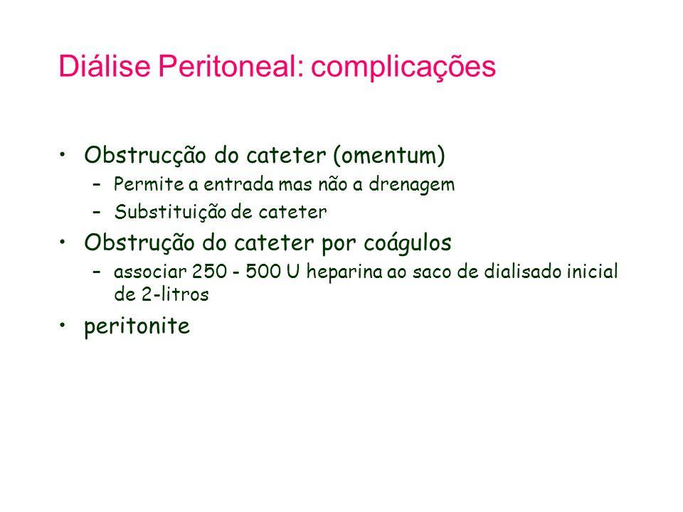 Diálise Peritoneal: complicações
