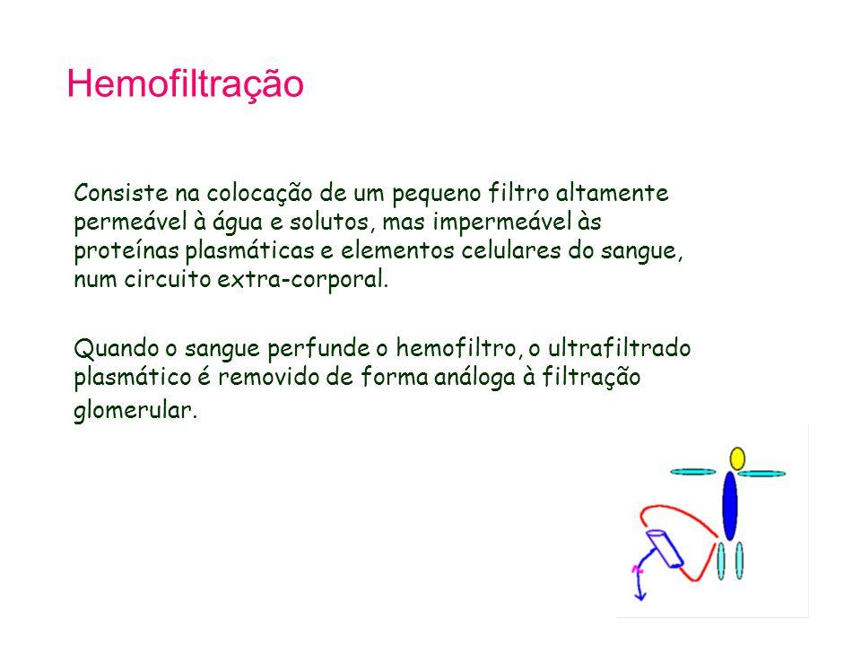Tetralogy of Fallot 21.9.98. Hemofiltração.