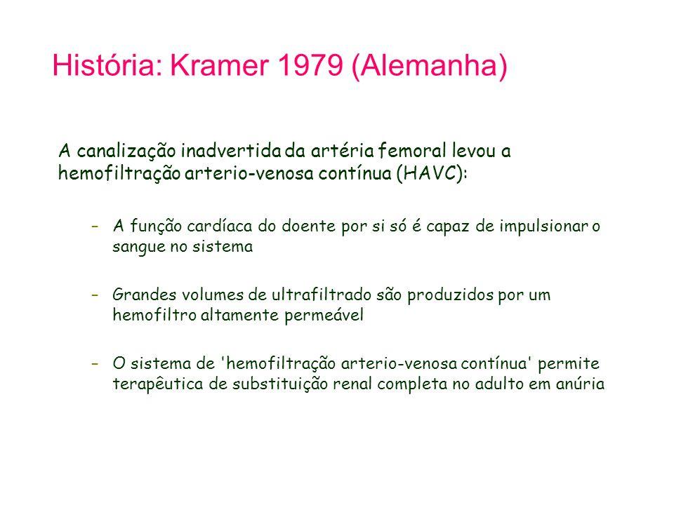 História: Kramer 1979 (Alemanha)