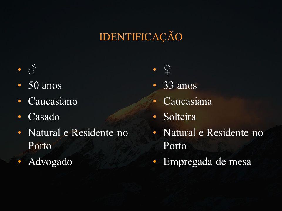 IDENTIFICAÇÃO♂ 50 anos. Caucasiano. Casado. Natural e Residente no Porto. Advogado. ♀ 33 anos. Caucasiana.