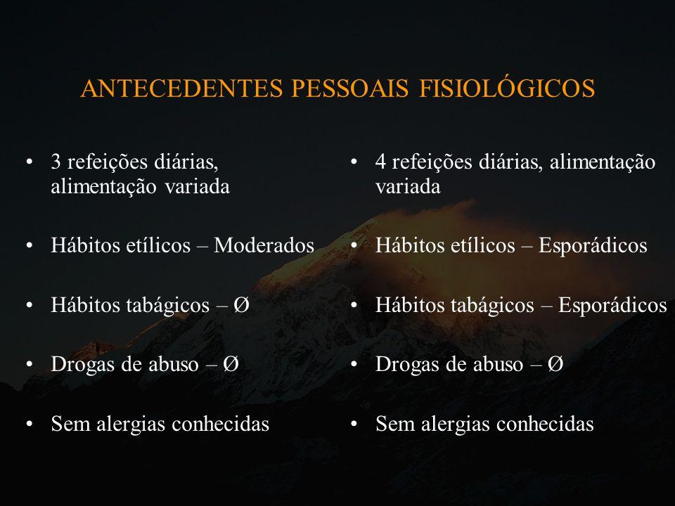 ANTECEDENTES PESSOAIS FISIOLÓGICOS