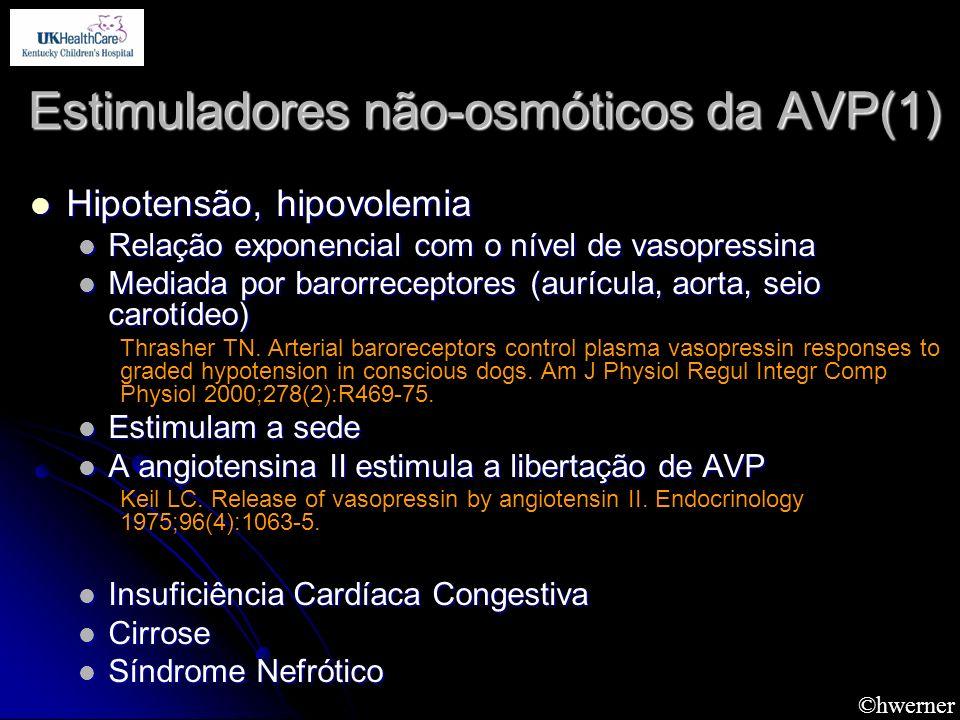 Estimuladores não-osmóticos da AVP(1)