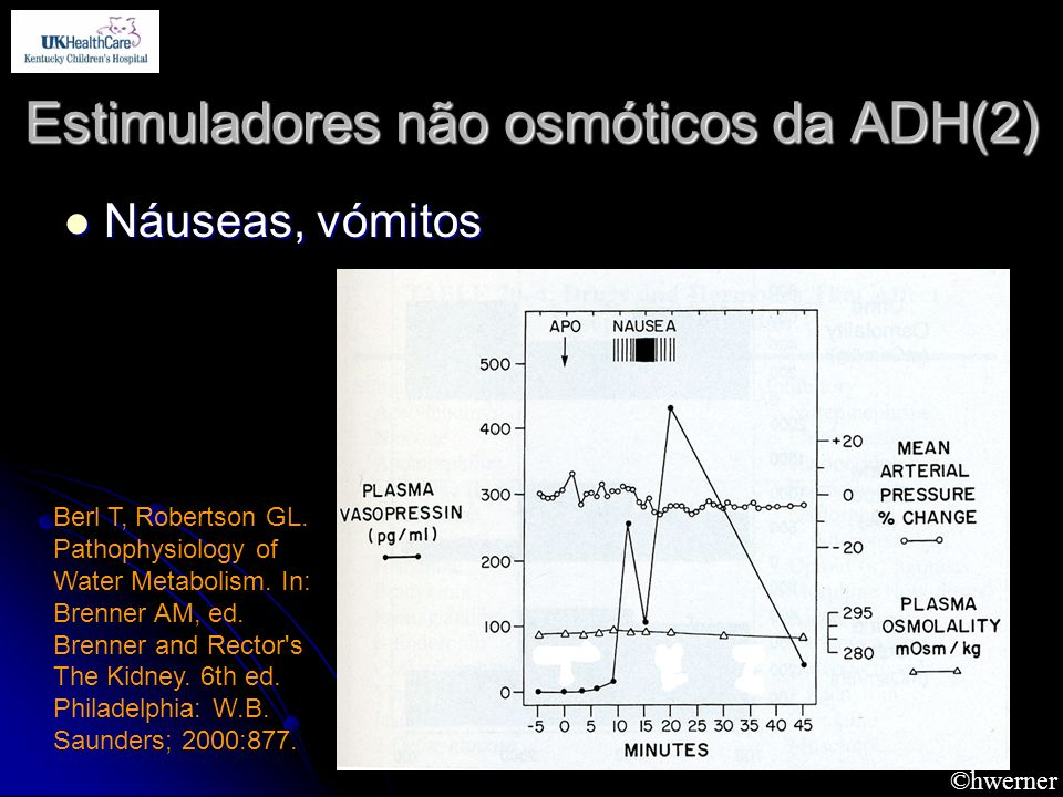 Estimuladores não osmóticos da ADH(2)