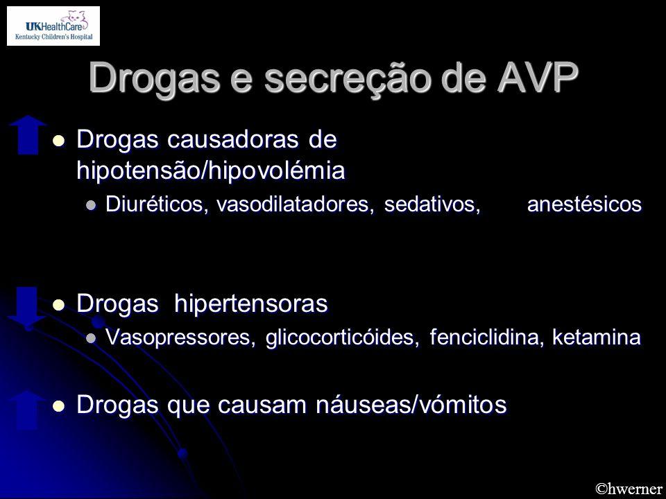 Drogas e secreção de AVP