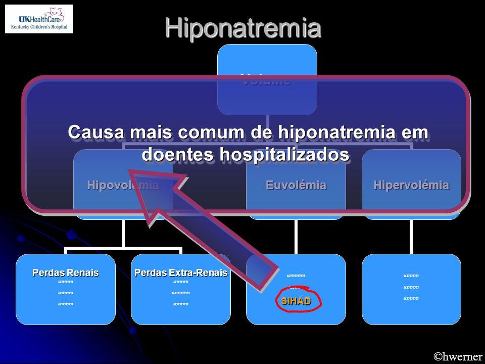 Causa mais comum de hiponatremia em doentes hospitalizados