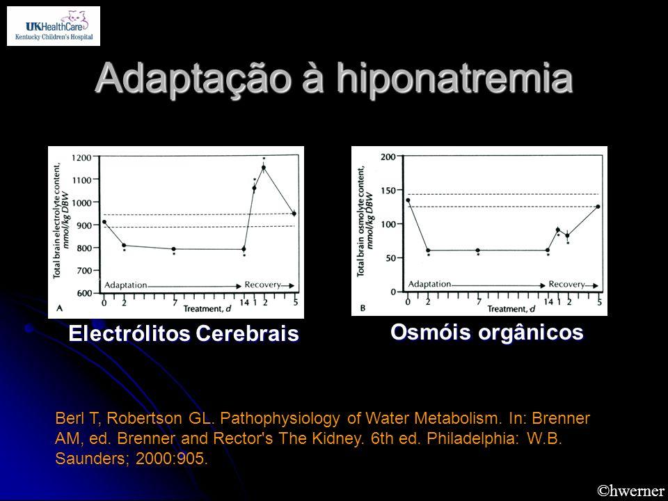 Adaptação à hiponatremia