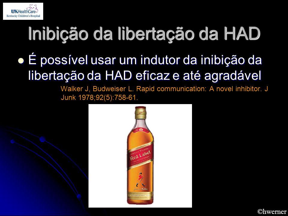 Inibição da libertação da HAD