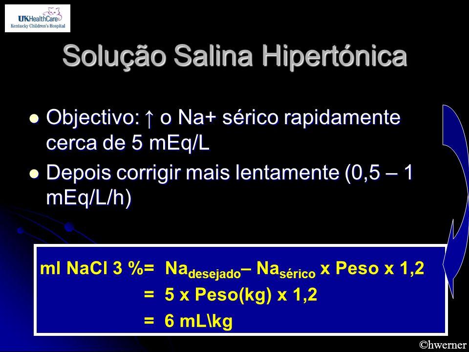 Solução Salina Hipertónica