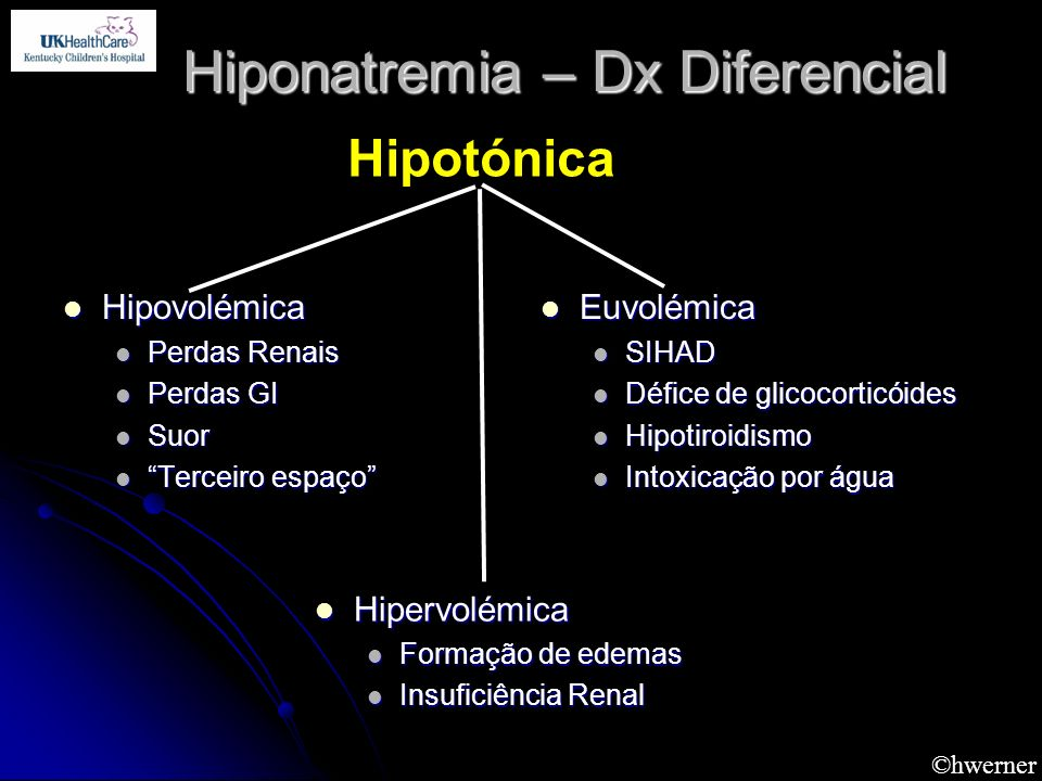 Hiponatremia – Dx Diferencial