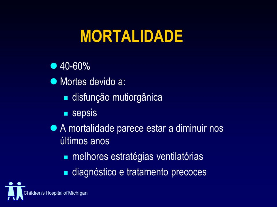 MORTALIDADE 40-60% Mortes devido a: disfunção mutiorgânica sepsis