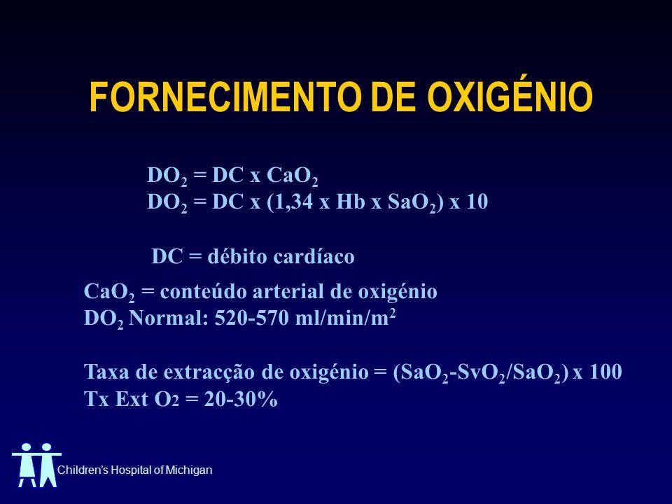 FORNECIMENTO DE OXIGÉNIO