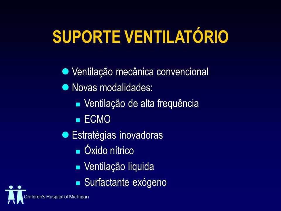 SUPORTE VENTILATÓRIO Ventilação mecânica convencional