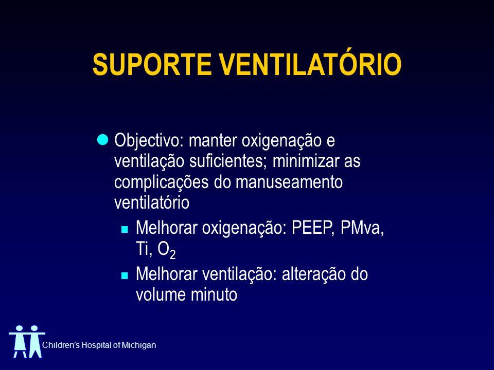 SUPORTE VENTILATÓRIO Objectivo: manter oxigenação e ventilação suficientes; minimizar as complicações do manuseamento ventilatório.