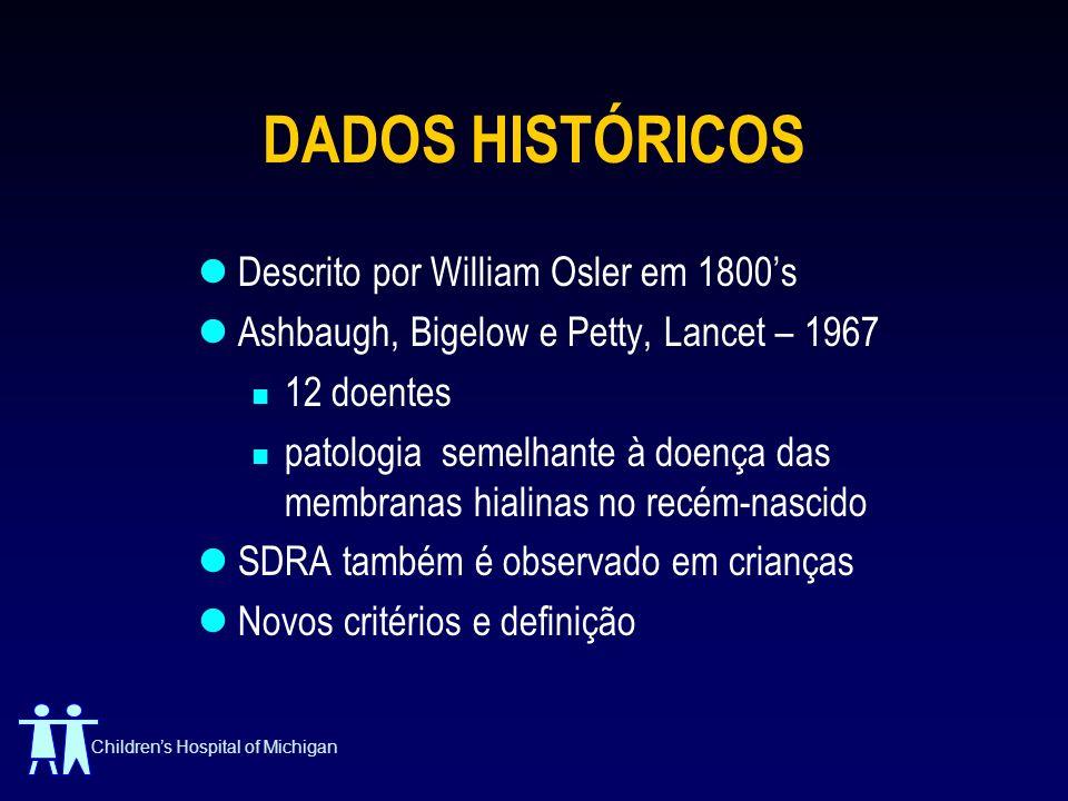 DADOS HISTÓRICOS Descrito por William Osler em 1800's