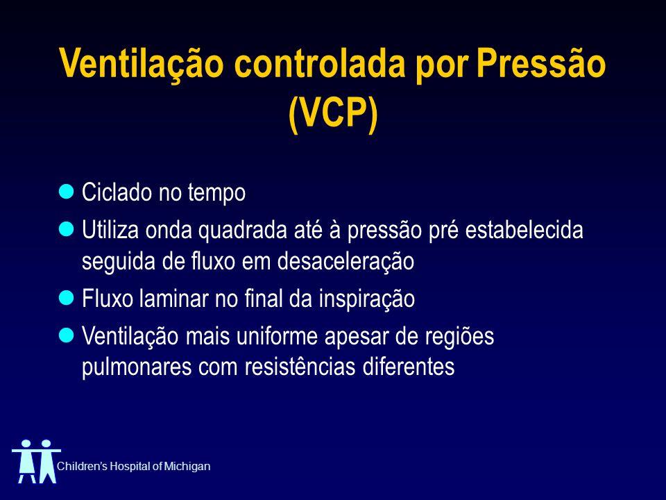 Ventilação controlada por Pressão (VCP)