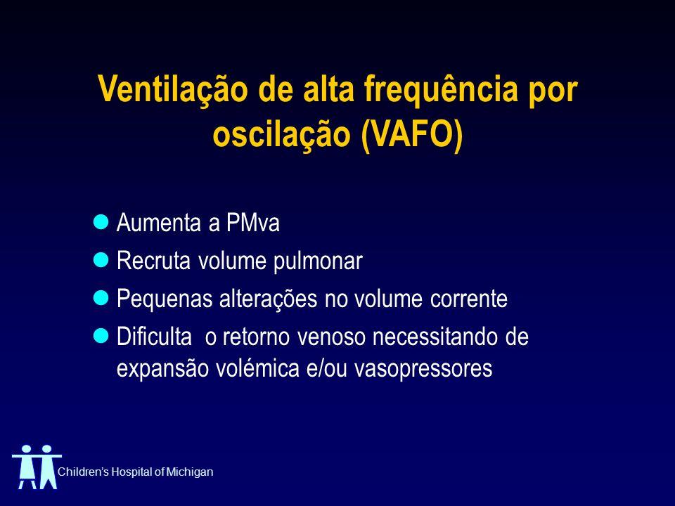 Ventilação de alta frequência por oscilação (VAFO)