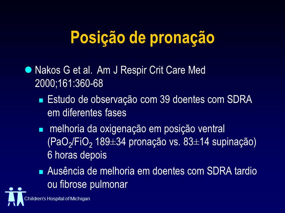 Posição de pronação Nakos G et al. Am J Respir Crit Care Med 2000;161:360-68. Estudo de observação com 39 doentes com SDRA em diferentes fases.