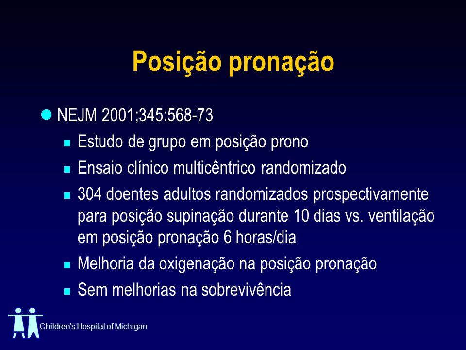 Posição pronação NEJM 2001;345:568-73 Estudo de grupo em posição prono
