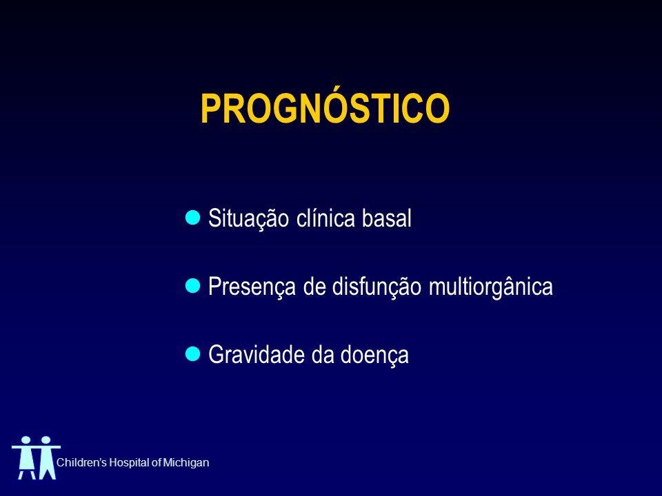 PROGNÓSTICO Situação clínica basal Presença de disfunção multiorgânica