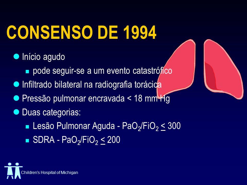 CONSENSO DE 1994 Início agudo pode seguir-se a um evento catastrófico