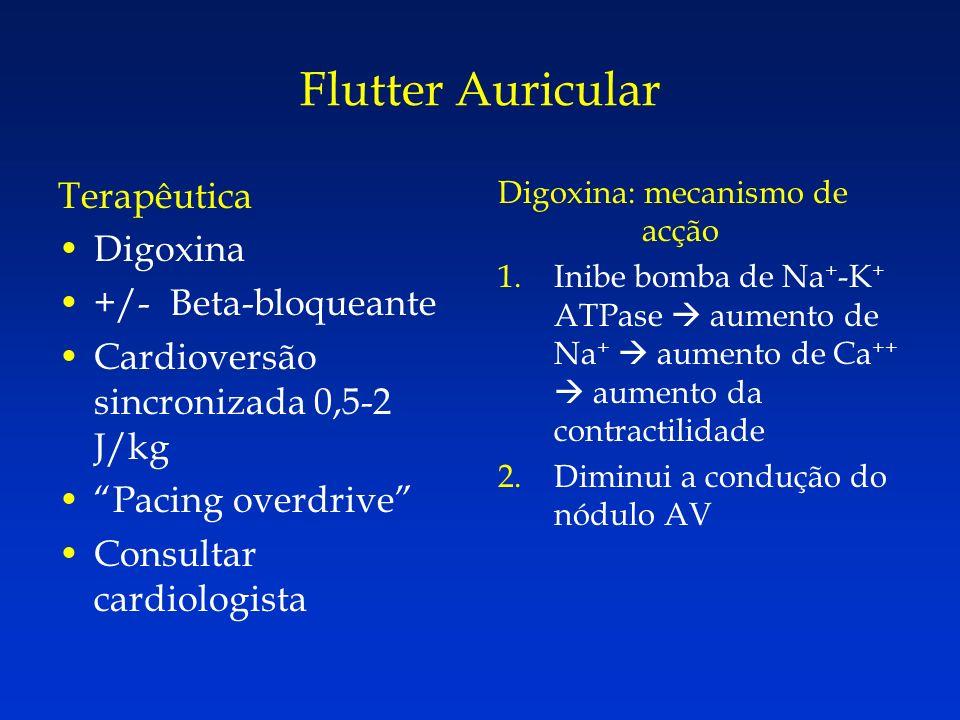 Flutter Auricular Terapêutica Digoxina +/- Beta-bloqueante