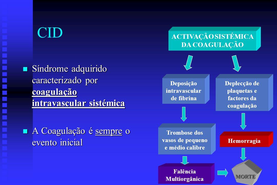 CID ACTIVAÇÃO SISTÉMICA DA COAGULAÇÃO. Síndrome adquirido caracterizado por coagulação intravascular sistémica.