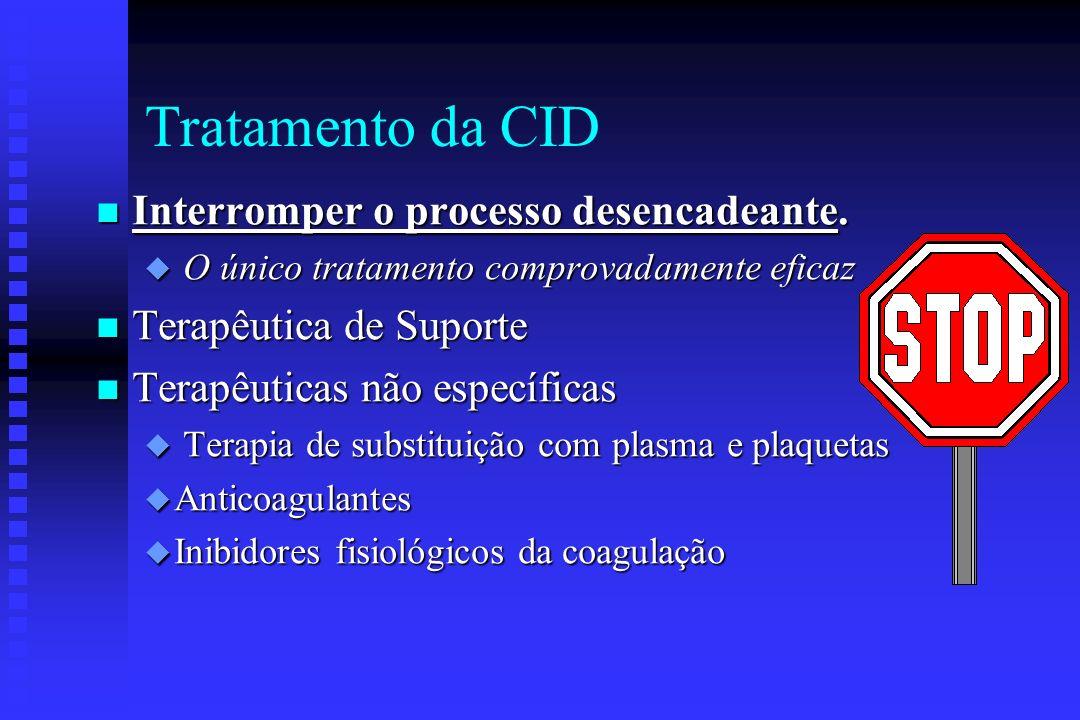 Tratamento da CID Interromper o processo desencadeante.