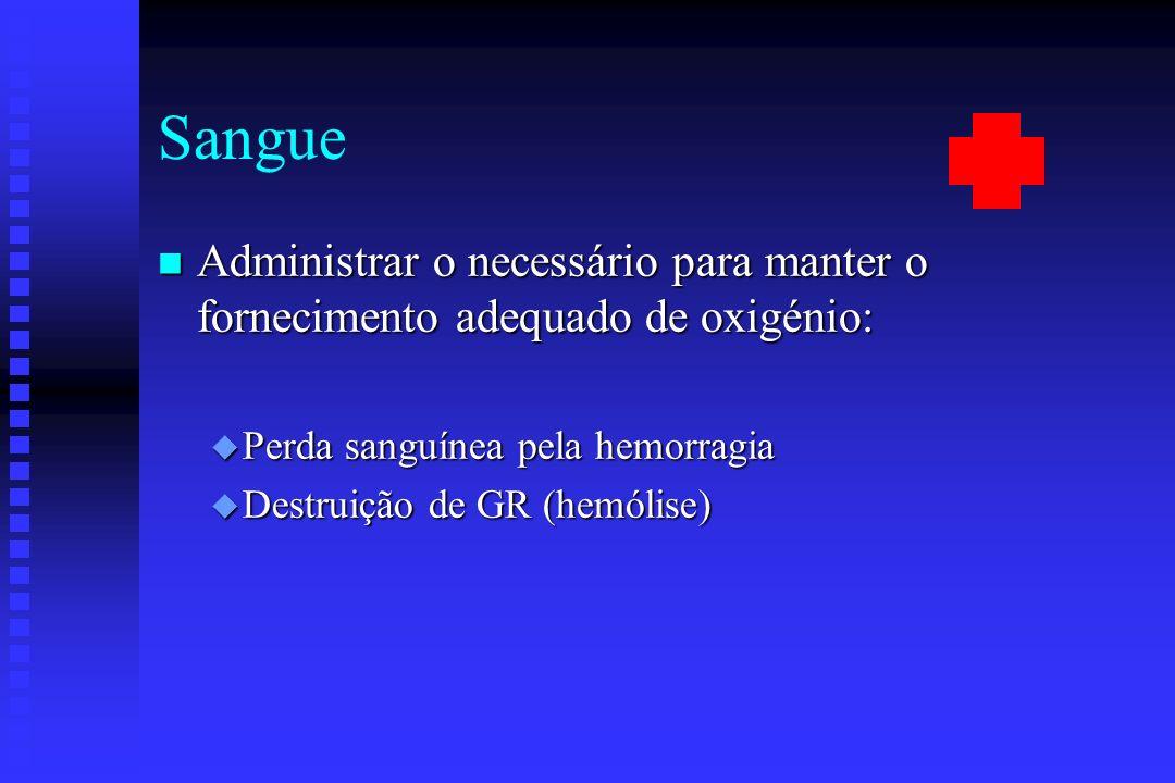 Sangue Administrar o necessário para manter o fornecimento adequado de oxigénio: Perda sanguínea pela hemorragia.