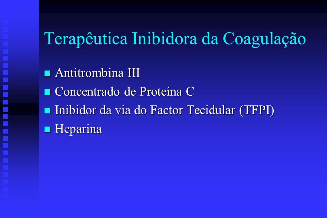Terapêutica Inibidora da Coagulação