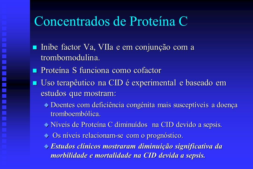 Concentrados de Proteína C