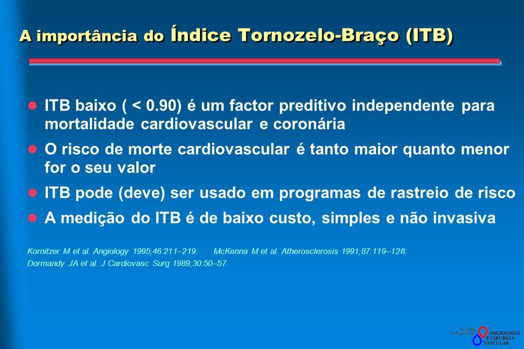 A importância do Índice Tornozelo-Braço (ITB)