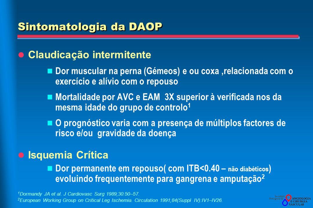 Sintomatologia da DAOP