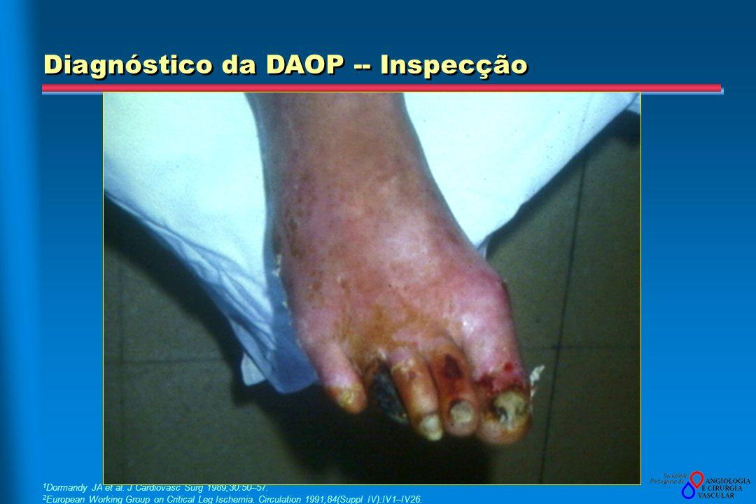 Diagnóstico da DAOP -- Inspecção