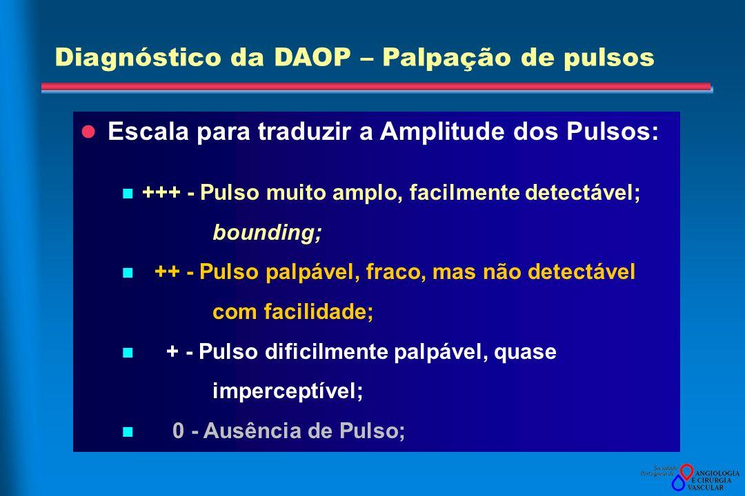 Diagnóstico da DAOP – Palpação de pulsos