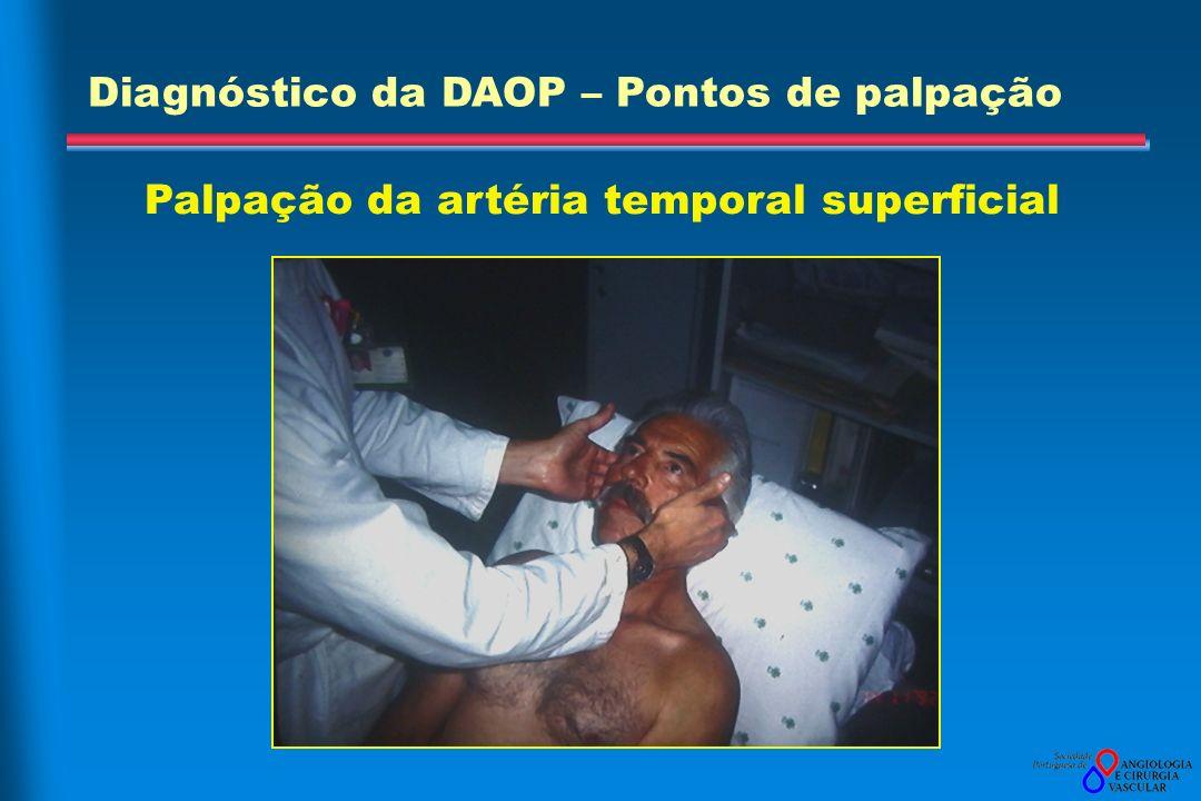 Palpação da artéria temporal superficial
