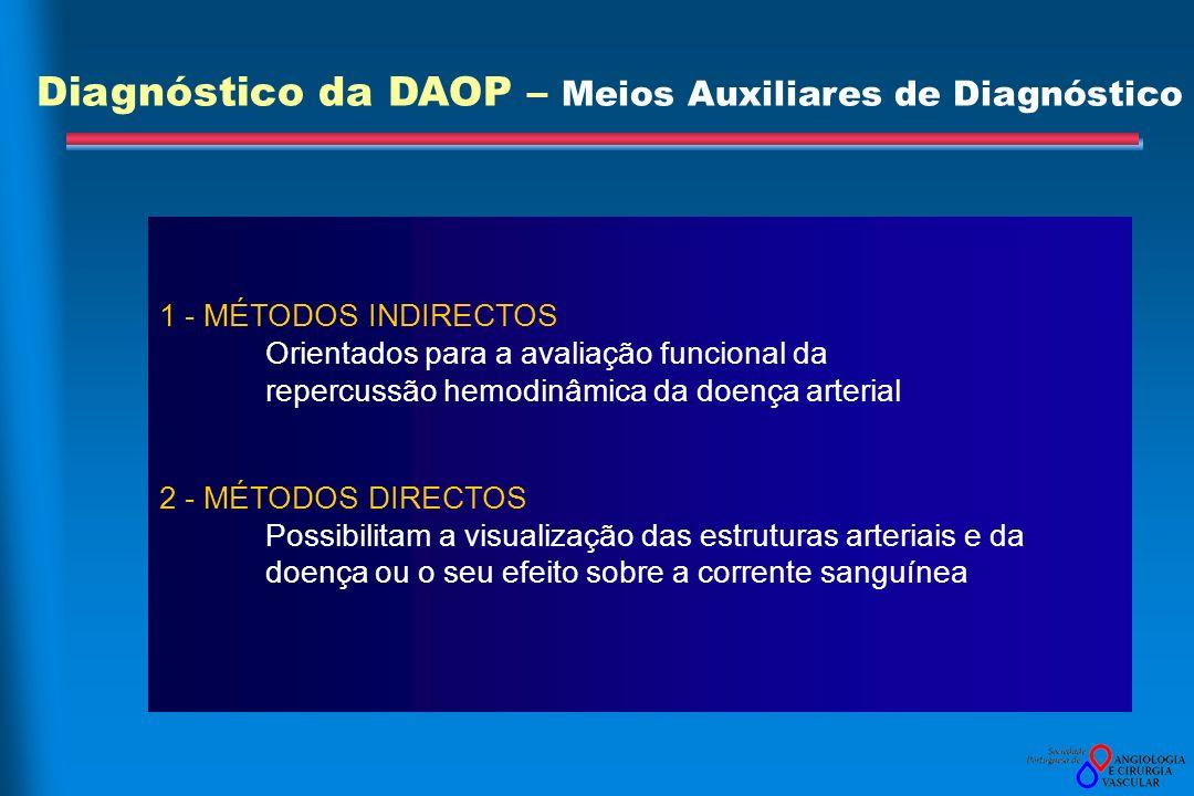 Diagnóstico da DAOP – Meios Auxiliares de Diagnóstico