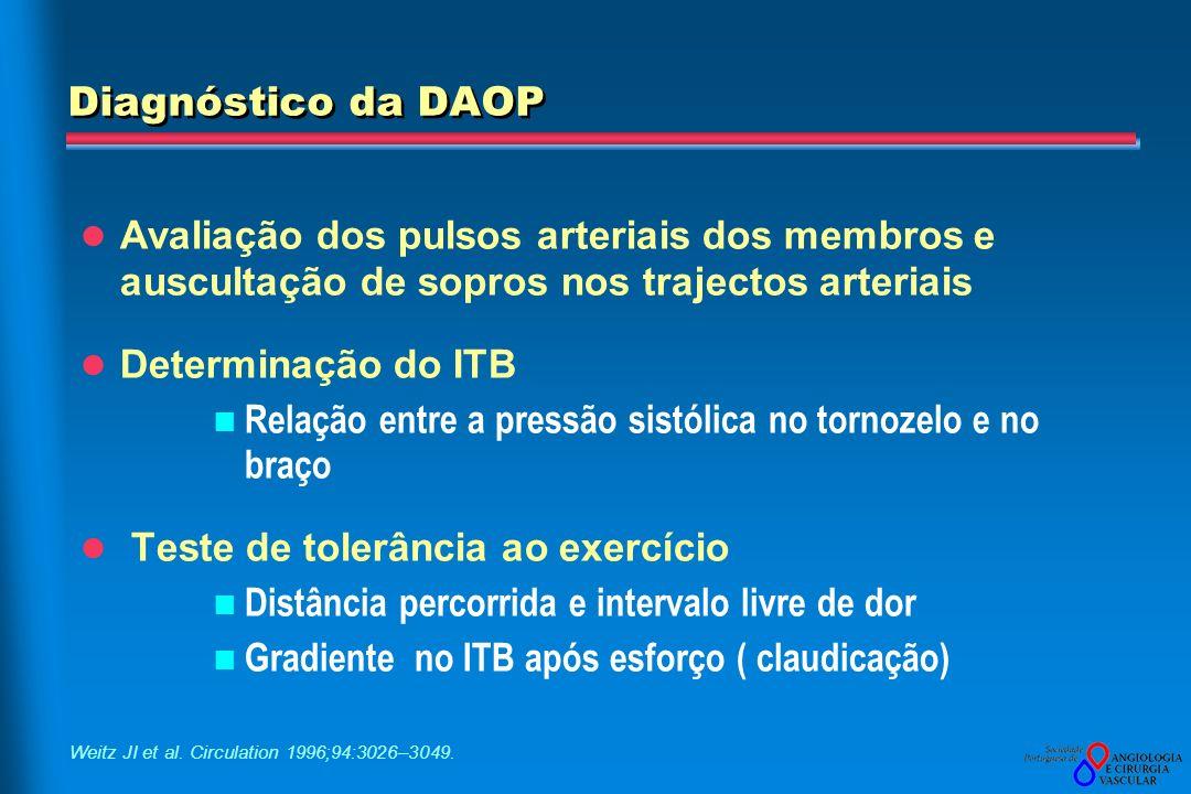 Diagnóstico da DAOP Avaliação dos pulsos arteriais dos membros e auscultação de sopros nos trajectos arteriais.