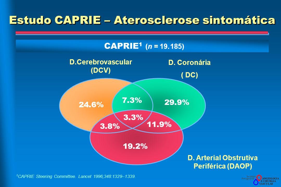Estudo CAPRIE – Aterosclerose sintomática