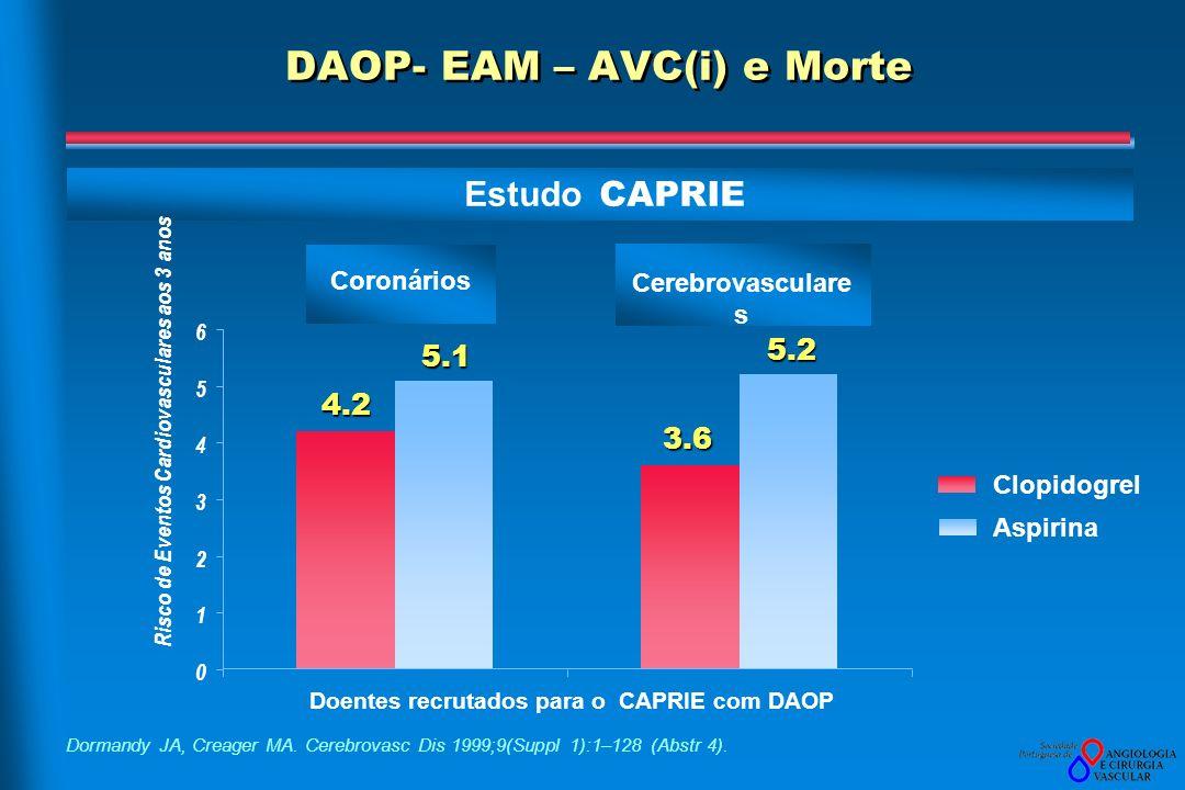DAOP- EAM – AVC(i) e Morte